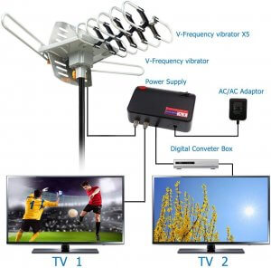 Vansky Outdoor 150 Mile Motorized 360 Degree Rotation OTA Amplified HD TV Antenna for 2 TVs Support - UHF/VHF/1080P Channels Wireless Remote Control - 32.8'...